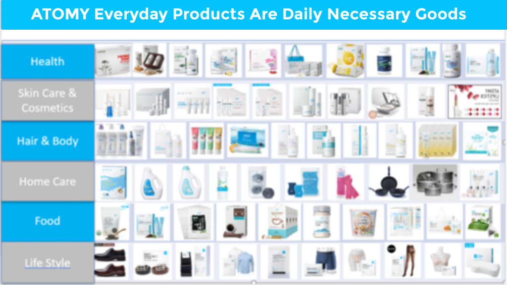 ATOMY Everyday Products Are Daily Necessary Goods