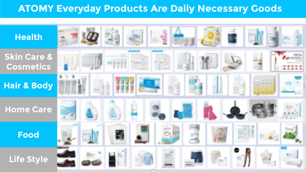 ATOMY-Everyday-Products-Are-Daily-Necessary-Goods clear